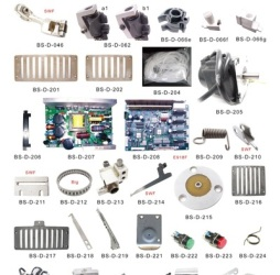 Circular Knitting Machine Parts